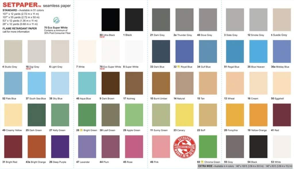2.44m x 11m Extra Long SETSHOP 96 X 36 SETPAPER #21 Dark Grey Seamless Paper