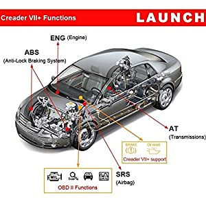 Launch Creader VII+ (CRP123) Code Reader Engine/Transmission/ABS/SRS OBD2 Scan Tool + TPMS Activation Tool EL-50448 As Gift