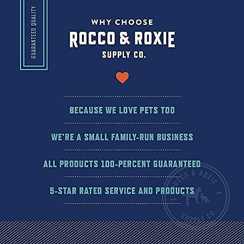 Rocco & Roxie Professional Strength Stain & Odor Eliminator - Enzyme-Powered Pet Odor & Stain Remover for Dog and Cats Urine - Carpet Cleaner Spray - Enzymatic Cat Pee Destroyer - for Small Animals