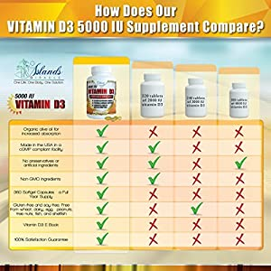Vitamin D3 5000 IU, 360 softgels Vitamin D in Organic Olive Oil. High Potency Cholecalciferol Enhanced Absorption