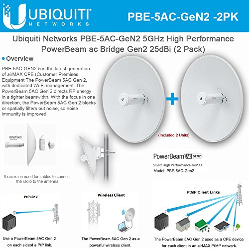 Ubiquiti PowerBeam AC Gen2 5 GHz PBE-5AC-Gen2 High Performance airMAX (2Pack) by UBNT