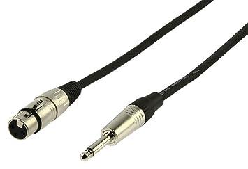 Konig OnStage CBXFJ-2 - Cable para micrófono (no-balanceado, 2 m