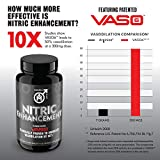- 51 2tQAa7eL - Nitric Oxide Enhancement by Modern Man – Pump Enhancing Alpha Male Booster for Men – Yohimbine HCL, Horny Goat Weed & Maca Root | Increase Size, Strength & Stamina | Muscle Gain Supplement – 30 Pills