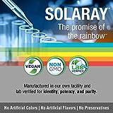 Solaray Advanced Lutein Eyes, 24mg | Eye & Macular