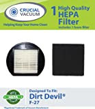 Dirt Devil F-27 Replacement HEPA Filter with Foam Filter; Replaces Dirt Devil Vacuum Part # F27 1LY2108000 / 1-LY2108-000, Appliances for Home