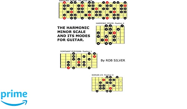 The Harmonic Minor Scale and its Modes for Guitar (Basic