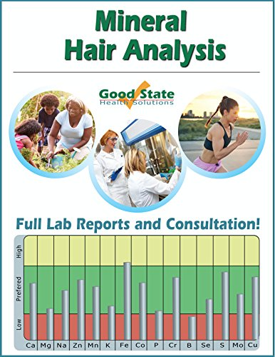 Mineral Hair Analysis - Reports & Personalized Consultation - Includes Test Sample Collection Kit and Pre-Paid Sample Return - Collect Returns Label