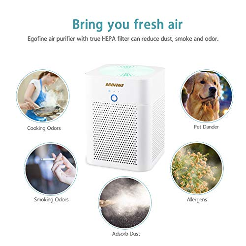 Egofine HEPA Air Purifier, 3-in-1 Indoor USB Desktop Air Cleaner for Smoke, Dust, Pets, 3 Stage Filtration, Portable Air Purifier with Air Quality Pollution Monitor for Home and Office White
