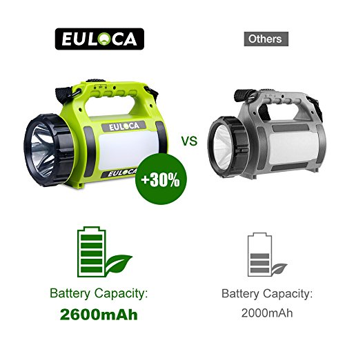 Rechargeable CREE LED Torch,EULOCA Multi-Functional Camping Lantern, Waterproof LED Spotlight Searchlight trorch, High Power Beam Flashlight, 650lm 2600mAh Battery Lightweight Work Light