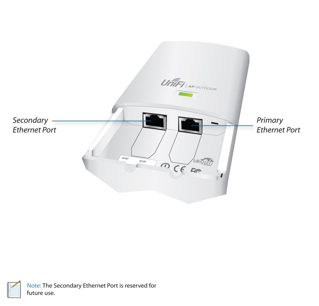 Drivers Update: Ubiquiti UAP-Outdoor5 Access Point