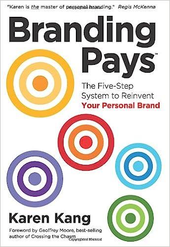 Branding pays by Karen Kan