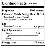 Sunlite MV175/DX MOG 175-Watt Mercury Vapor ED28 H39 Bulb, Mogul Base, Coated