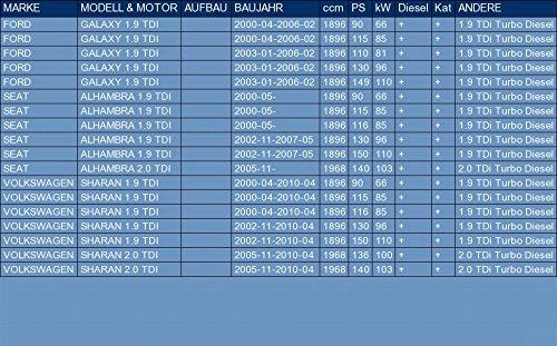 ETS-EXHAUST 52633 Endtopf Auspuff f/ür GALAXY 1.9 TDI 2000-2006 // ALHAMBRA 2000-2007 // SHARAN 2000-2010 Anbauteile