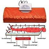 ETE ETMATE Sauna Blanket, 2 Zone Controller Body