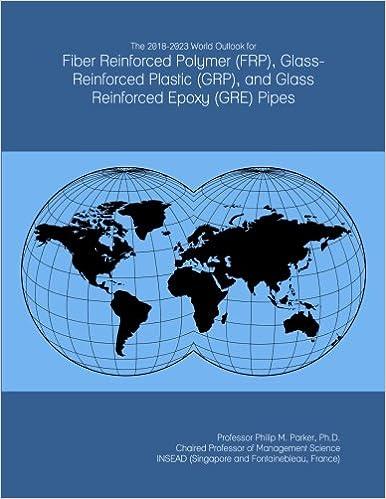 The 2018-2023 World Outlook for Fiber Reinforced Polymer