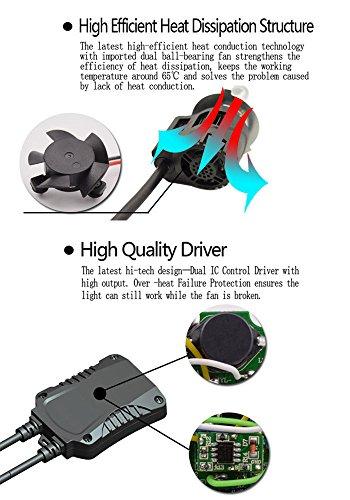 Shsyue 2pcs 10400LM Headlamps Model H8 H9 H11 4-LED Car Vehicle Headlights Conversion Set 110W 6000K by Shsyue® (Image #2)