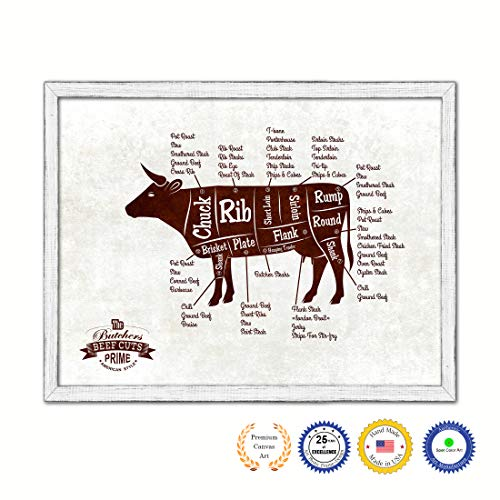Beef Meat Cow Cuts Butchers Chart Canvas Print with Picture Frame Home Decor Wall Art Gifts, White Wash Wood Frame, 7