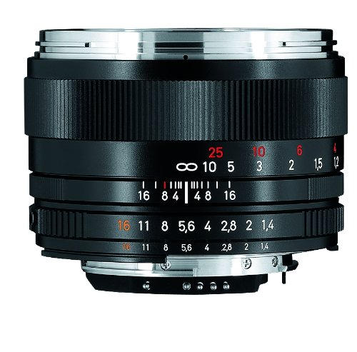 different types of lenses photography