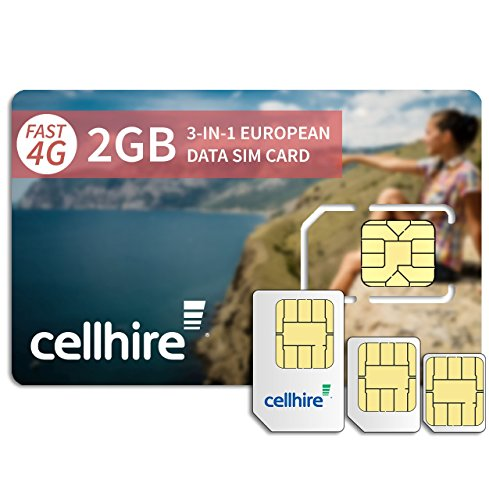 9 Best SIM Cards for International Travels to Europe in 2019