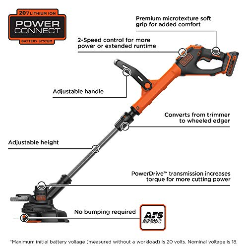 Lithium Easy Feed String Trimmer