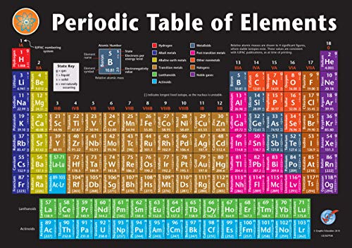 Graphic Education Periodic Table of Elements Vinyl Poster Up to Date 2019 Version (22.75 in x 16 in); Chart for Serious Students, Teachers, Chemistry Professionals ()