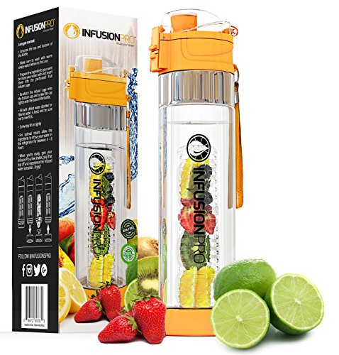 Infuser Water Bottle - Fruit Infused Water Bottle Infuser Drop Proof and Durable - Infusion Cup Recipes with Detox (Combo Drop Point)
