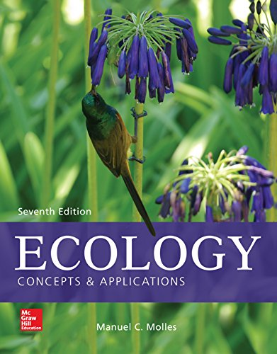 Ecology: Concepts and Applications Pdf