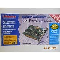 33.6 Faxmodem for Windows