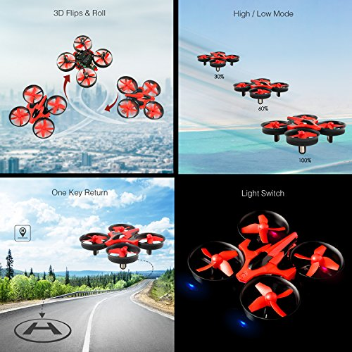 NIHUI Mini Quadcopter Drone RTF Helicopter UFO Drone with GYRO 2.4G 4CH 6 Axis AR Drone Flying RC Copter with LED Lights, Remote Control and Wind Propeller – Red (2 Battery)