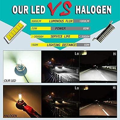 LUOTONG LED H4 9003 HB2 Hi Lo Beam LED Headlight Bulbs Conversion Kit 1860 CSP Chips Fog Light Bulbs 6000LM 40W White MINI Size 2 pcs: Automotive