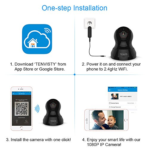 TENVIS 1080P IP Camera - Indoor HD Wireless Security Camera w/PTZ, Night  Vision, 2-Way Audio, WiFi Home Dome Baby Pet Dog Camera with Phone App