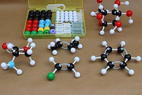 Set para química