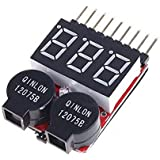 リポバッテリーアラーム&簡易電圧チェッカー 2~8セル Lipo / LiFe / Li-ion 対応