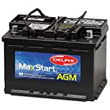 Delphi BU9048 48 AGM Battery