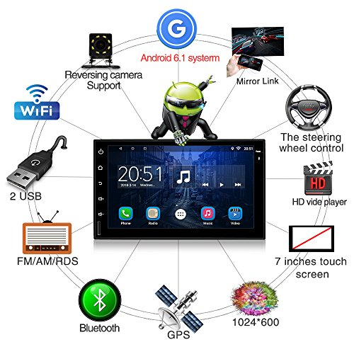 Upgraded Android Quad Core CPU WiFi Stereo In Dash Double
