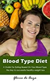 diet based on your blood type - Blood Type Diet: A Guide For Eating Based On Your Blood Type, The Key to successful healthy weight loss