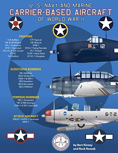 Carrier Navy (U. S. Navy and Marine Carrier-Based Aircraft of World War II)
