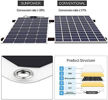 ALLPOWERS Panel Solar 100W 18V 12V Sunpower de Panel Solar Célula ...