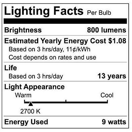 EcoSmart 60W Equivalent Soft White A19 Non Dimmable LED Light Bulb (8-Pack)