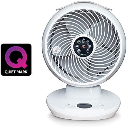 Meacofan 650 Ventilador doméstico de bajo consumo y