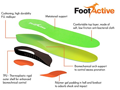 Amazon.com: FootActive Sports Insoles - High Impact Full Length Advanced Orthotic Arch-Support Insoles for Sports, Athletics, Leisure and Work.
