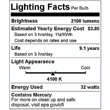 Amazon.com: Sunlite FC12T9/CW FC T9 - Lámpara fluorescente ...