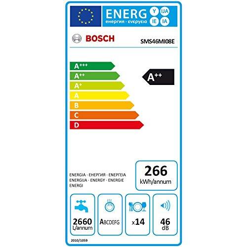 Bosch Lavavajillas sms46mi08e Capacidad 14espacios Color ...