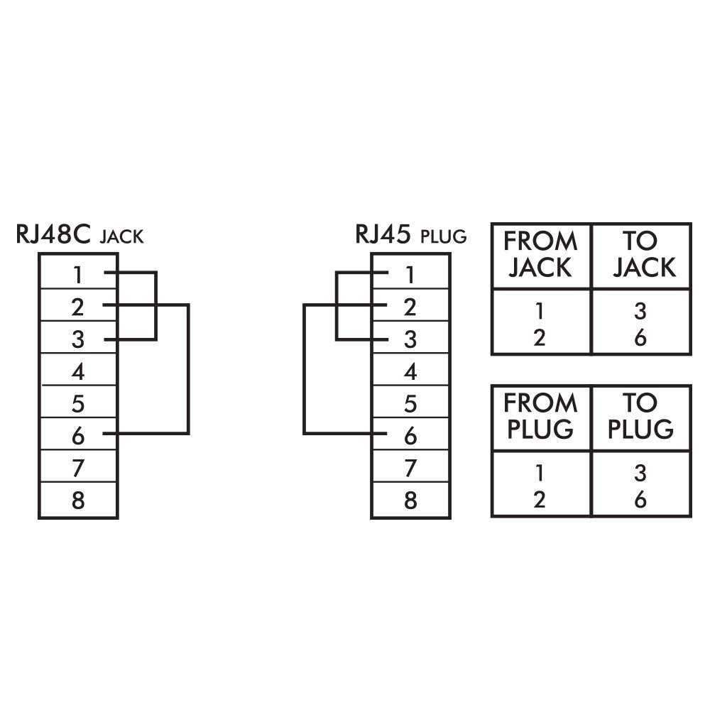 [DIAGRAM_38DE]  rj48c wiring diagram b wiring diagram b image wiring diagram t wiring  diagram rj t image wiring diagram rjx wiring diagram | 2122 Wiring Diagram Code 3 |  | Srx Fuse Box