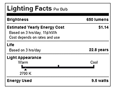 Philips 452391 Slim Style LED BR30 Dimmable Bulb,