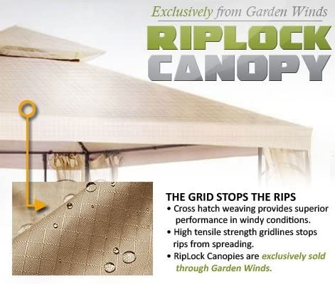 Garden Winds Oakbrook Hexagon Replacement Canopy Top Cover and Netting Set-RipLock 350