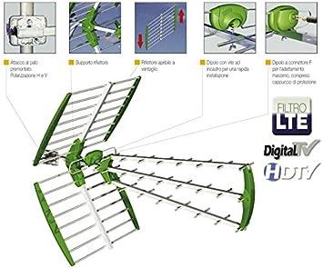 Swing 45 LTE con filtro LTE Antena triple UHF para canales de 21 a 69, una ganancia de 17 dB digital terrestre HD