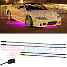 LEDGlow Pink SMD LED Slimline Underbody Underglow Kit
