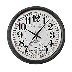 YiiHaanBuy Hamilton Railroad Pocket Watch - Large 10in Round Wall Clock, Unique Decorative Clock.