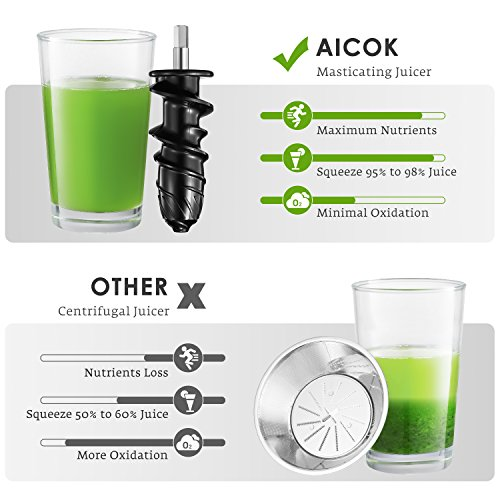 Juicer Masticating Slow Juicer Extractor, Aicok Juice Quiet Motor & Reverse Function, BPA Free, Cold Press Juicer Easy to Clean with Brush, Juice Machine Recipes for Vegetables and Fruits by AICOK (Image #6)'